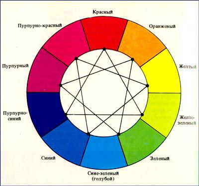 Композиция и цвет